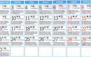 Лунный календарь посадок на апрель 2018 года: благоприятные дни для садовода и огородника – все о помидорках