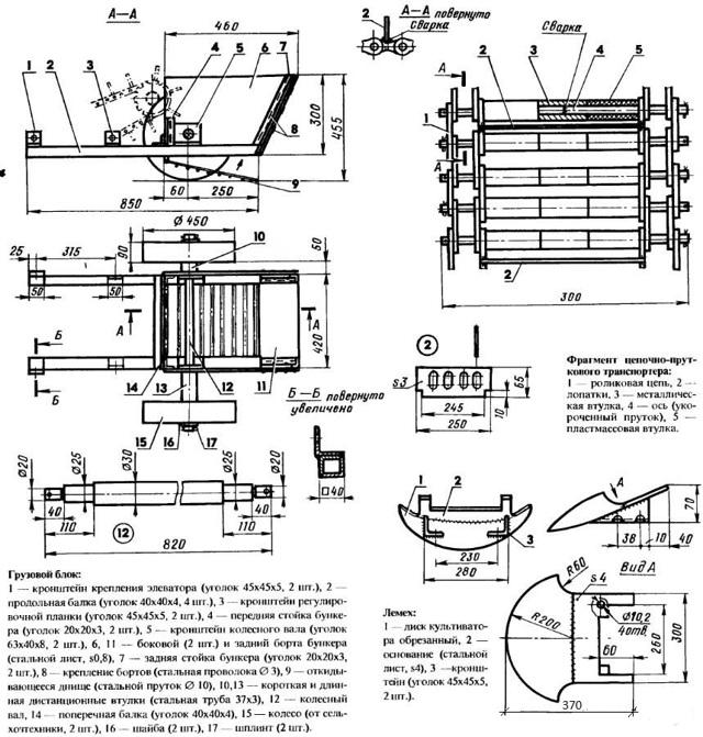 О картофелекопалке для минитрактора: чертежи и размеры копалки своими руками
