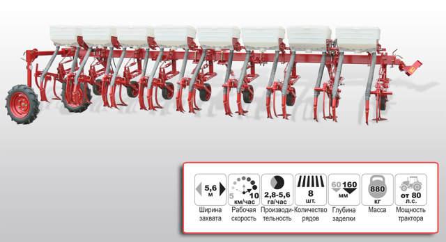 О междурядном культиваторе: предпосевном, фрезерном для междурядной обработки