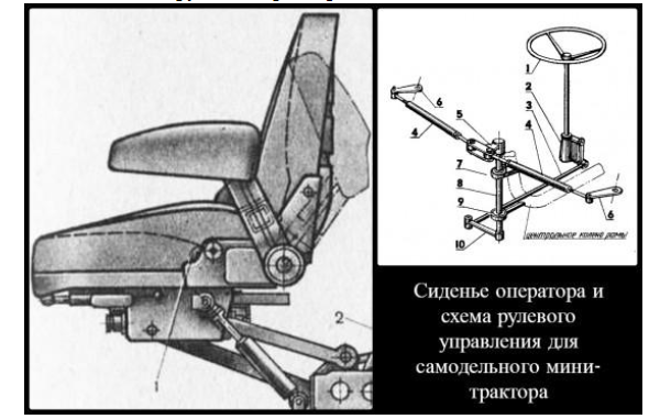 О переломных минитракторах: переломка 4х4 своими руками из нивы, оки, жигулей